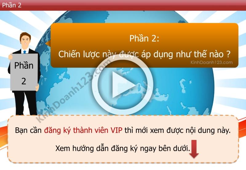 KinhDoanh123-Phan-2